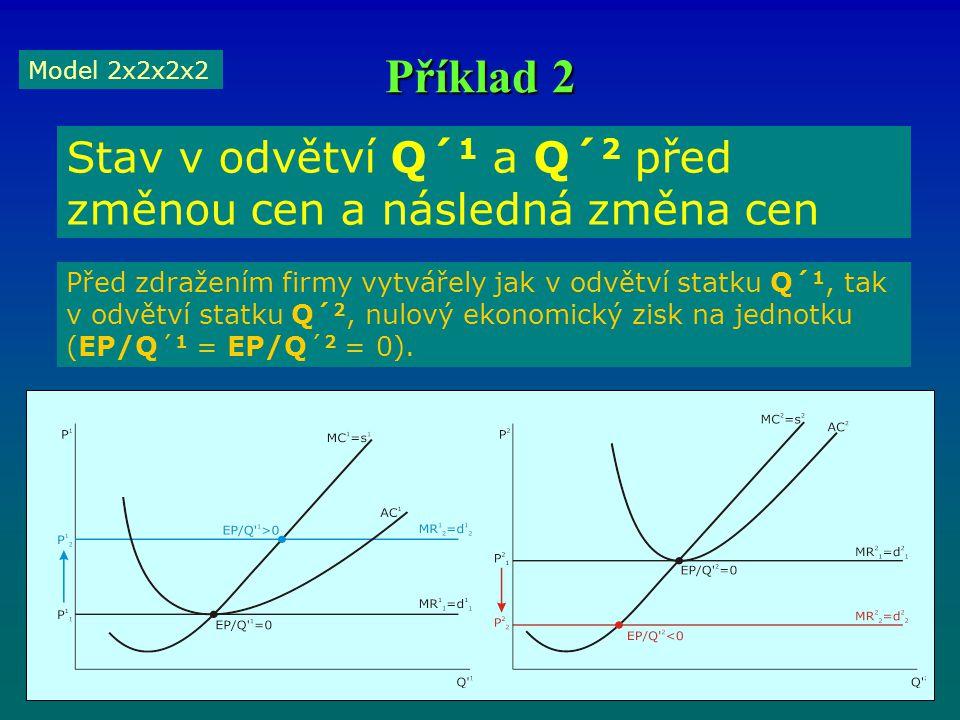 Příklad 2 Model 2x2x2x2. Stav v odvětví Q´1 a Q´2 před změnou cen a následná změna cen.