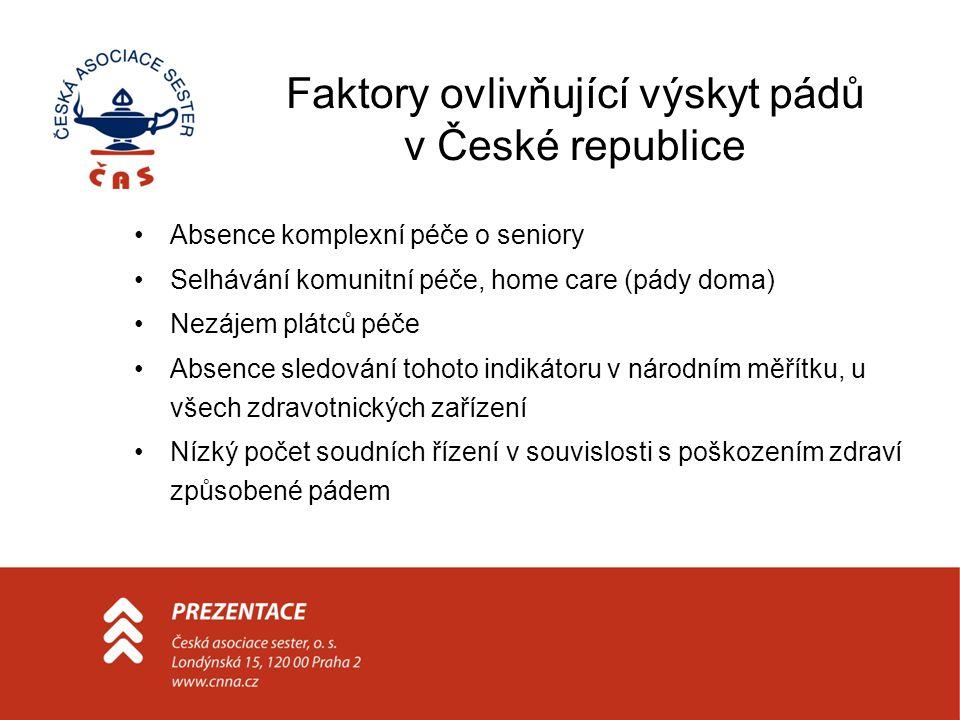 Faktory ovlivňující výskyt pádů v České republice