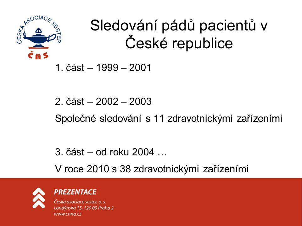 Sledování pádů pacientů v České republice