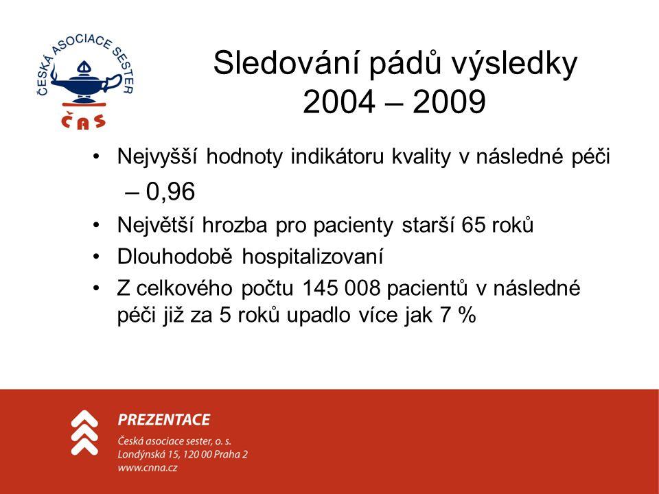Sledování pádů výsledky 2004 – 2009