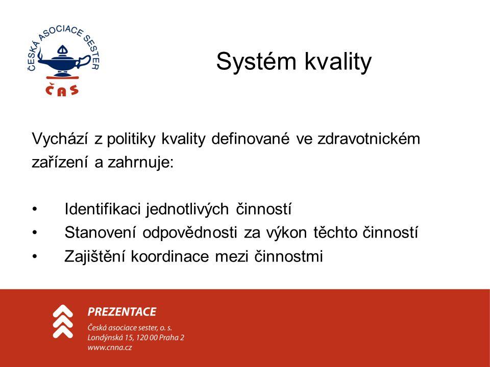 Systém kvality Vychází z politiky kvality definované ve zdravotnickém