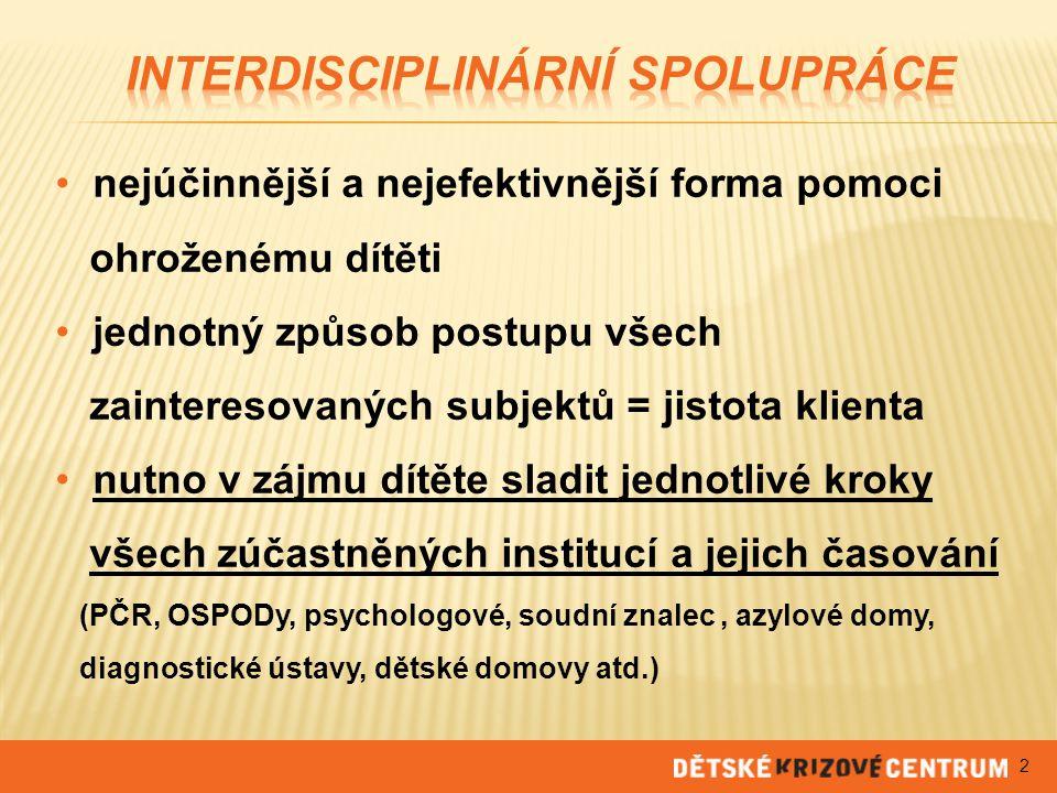 Interdisciplinární spolupráce