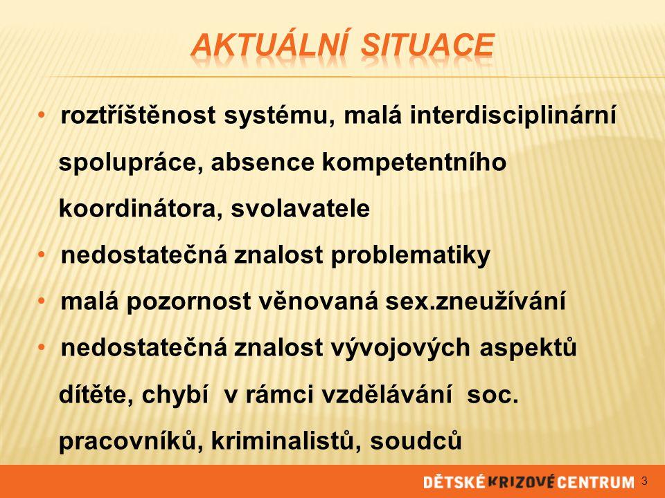 Aktuální situace roztříštěnost systému, malá interdisciplinární