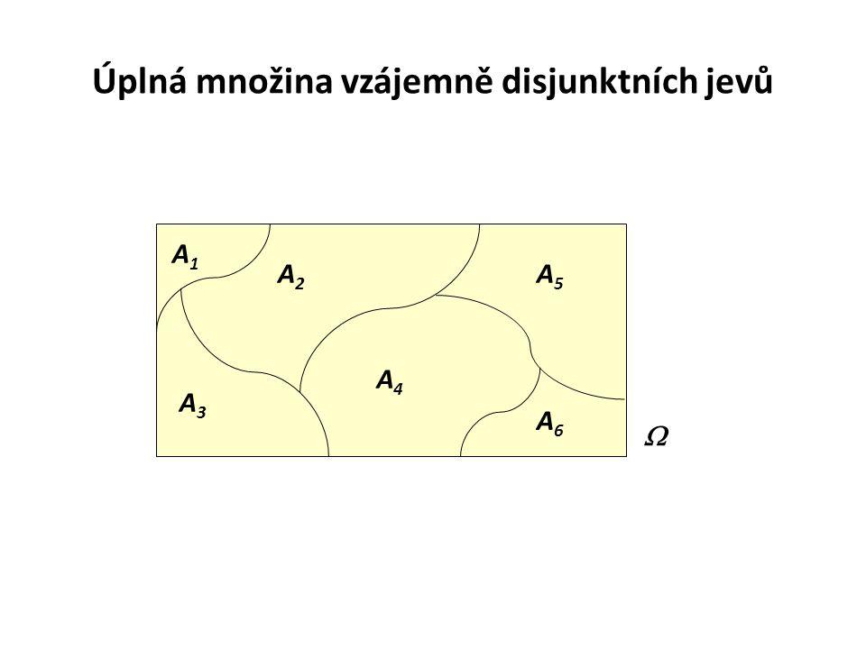 Úplná množina vzájemně disjunktních jevů
