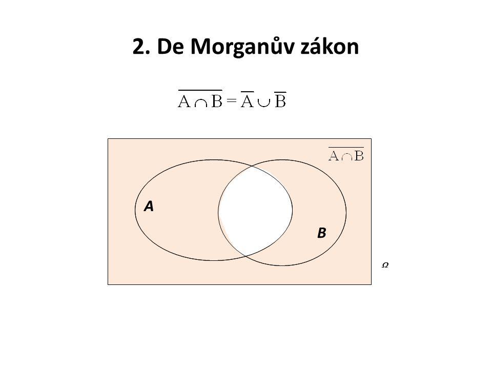 2. De Morganův zákon  B A