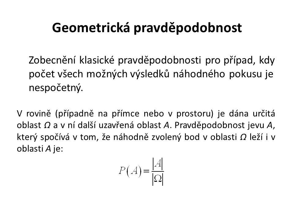 Geometrická pravděpodobnost