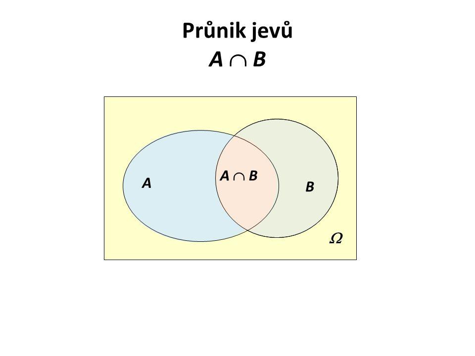 Průnik jevů A  B B A  A  B