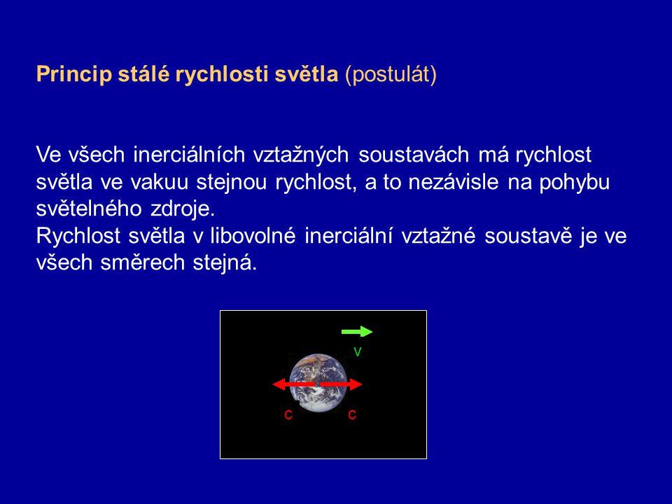 Princip stálé rychlosti světla (postulát)