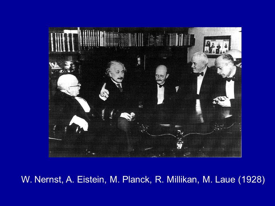 W. Nernst, A. Eistein, M. Planck, R. Millikan, M. Laue (1928)