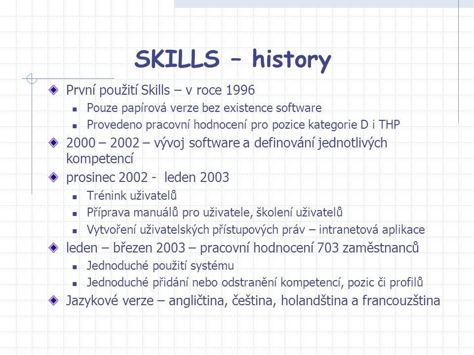 SKILLS – history První použití Skills – v roce 1996
