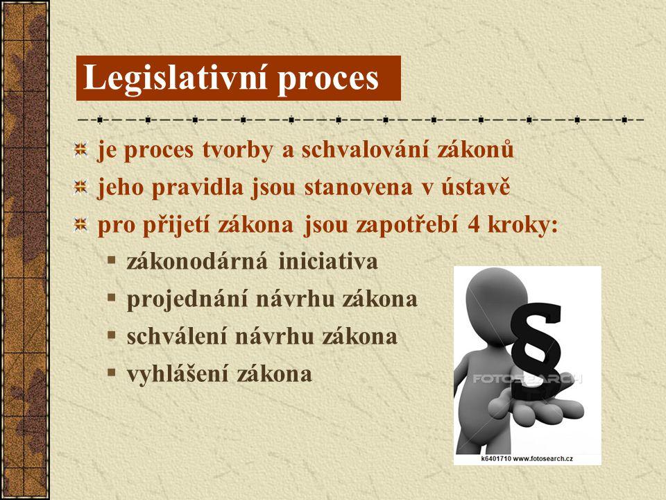 Legislativní proces je proces tvorby a schvalování zákonů