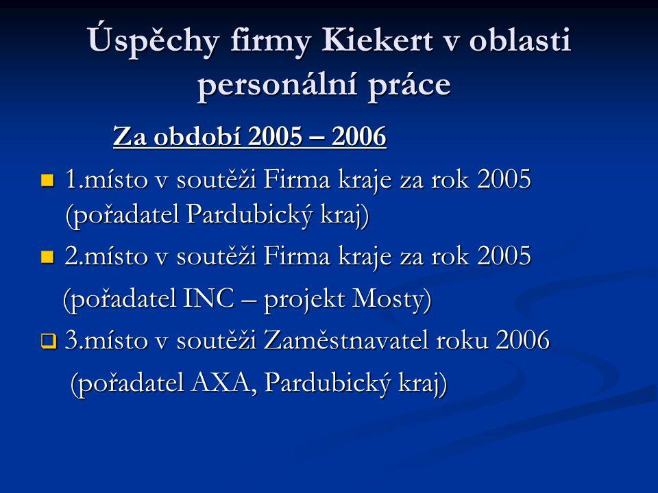 Úspěchy firmy Kiekert v oblasti personální práce