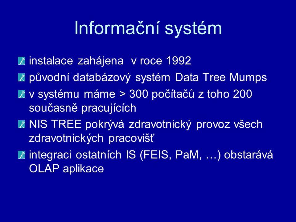 Informační systém instalace zahájena v roce 1992