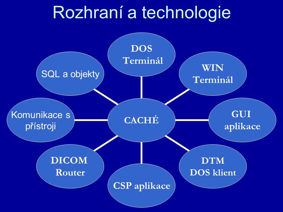Rozhraní a technologie