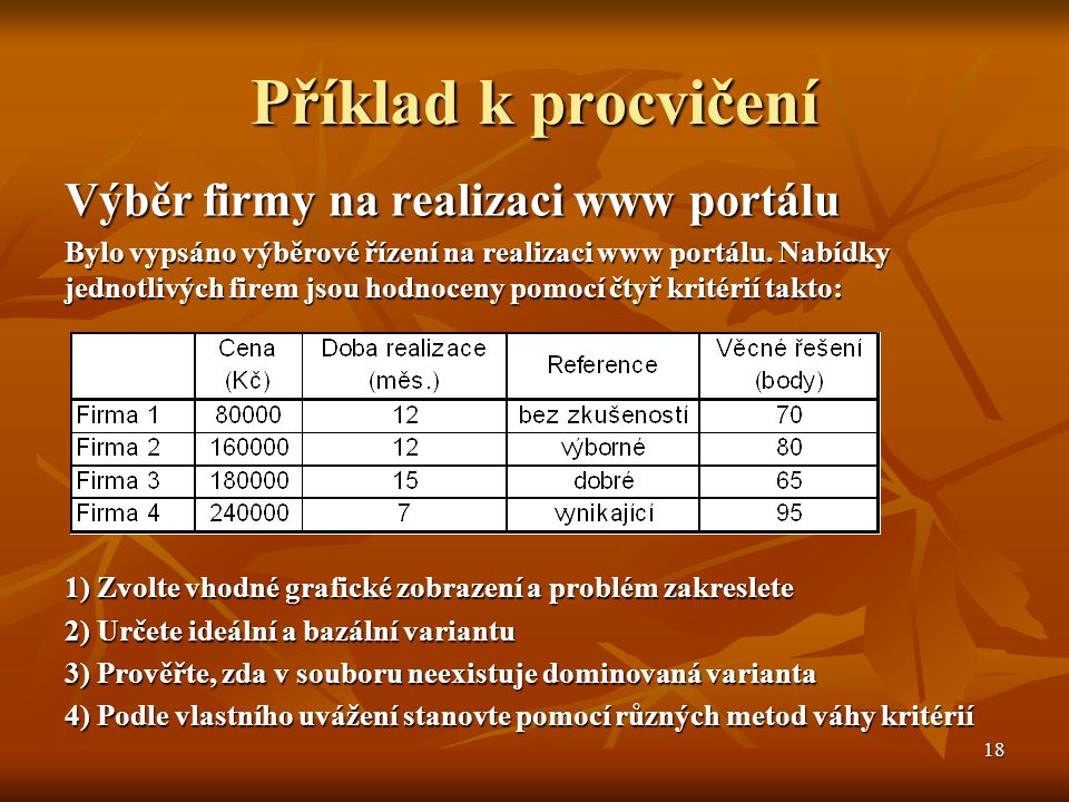 Příklad k procvičení Výběr firmy na realizaci www portálu