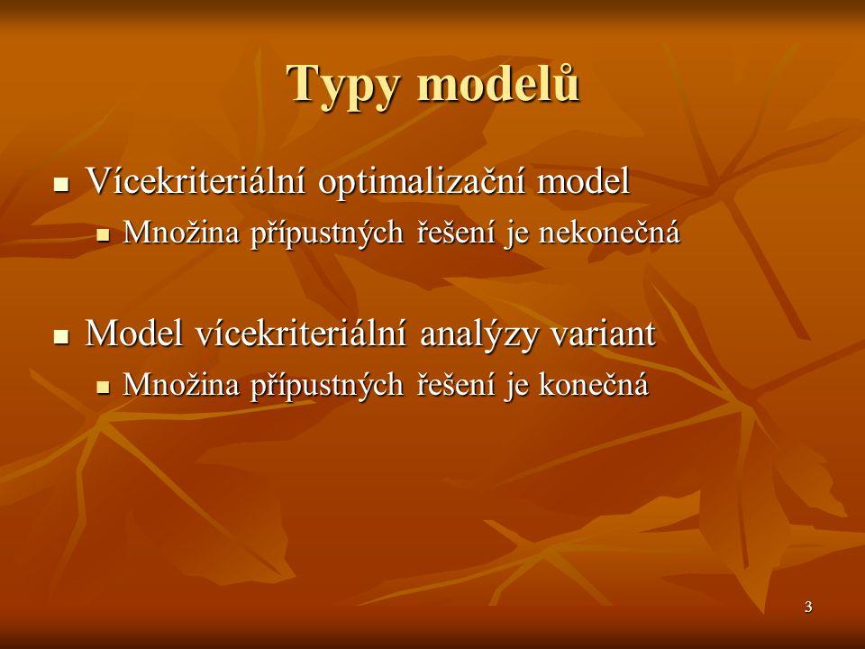 Typy modelů Vícekriteriální optimalizační model