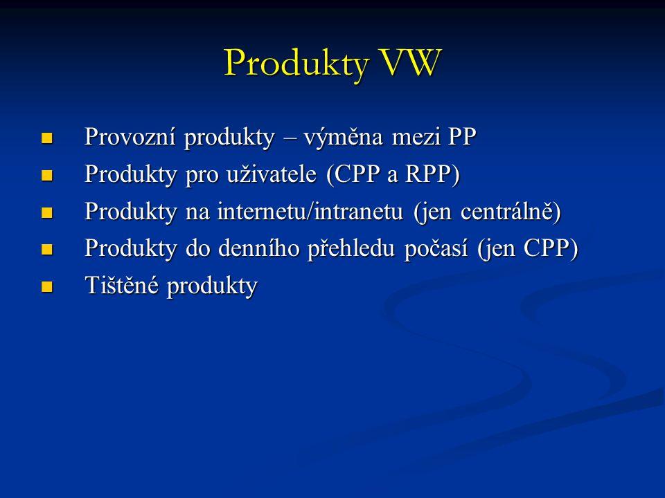 Produkty VW Provozní produkty – výměna mezi PP