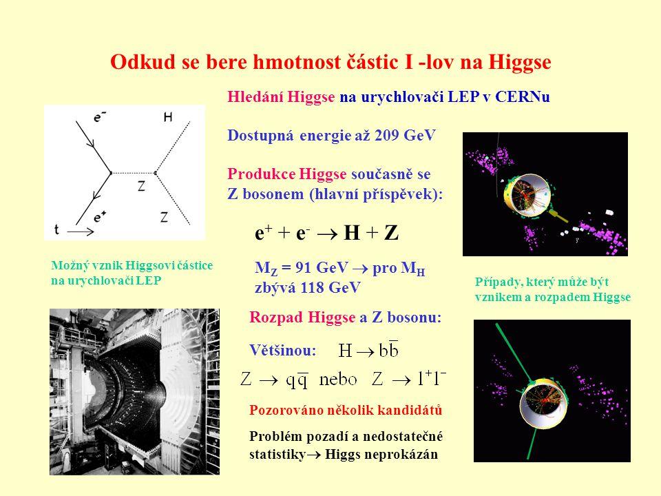 Odkud se bere hmotnost částic I -lov na Higgse
