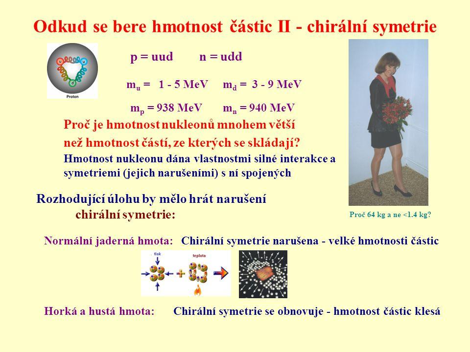 Odkud se bere hmotnost částic II - chirální symetrie
