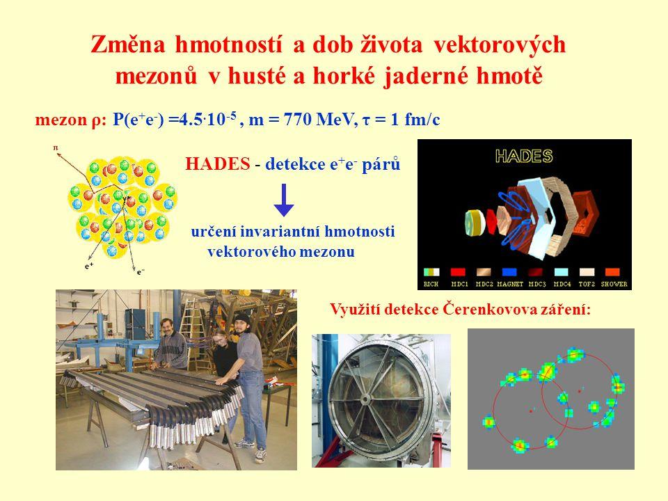 Změna hmotností a dob života vektorových mezonů v husté a horké jaderné hmotě