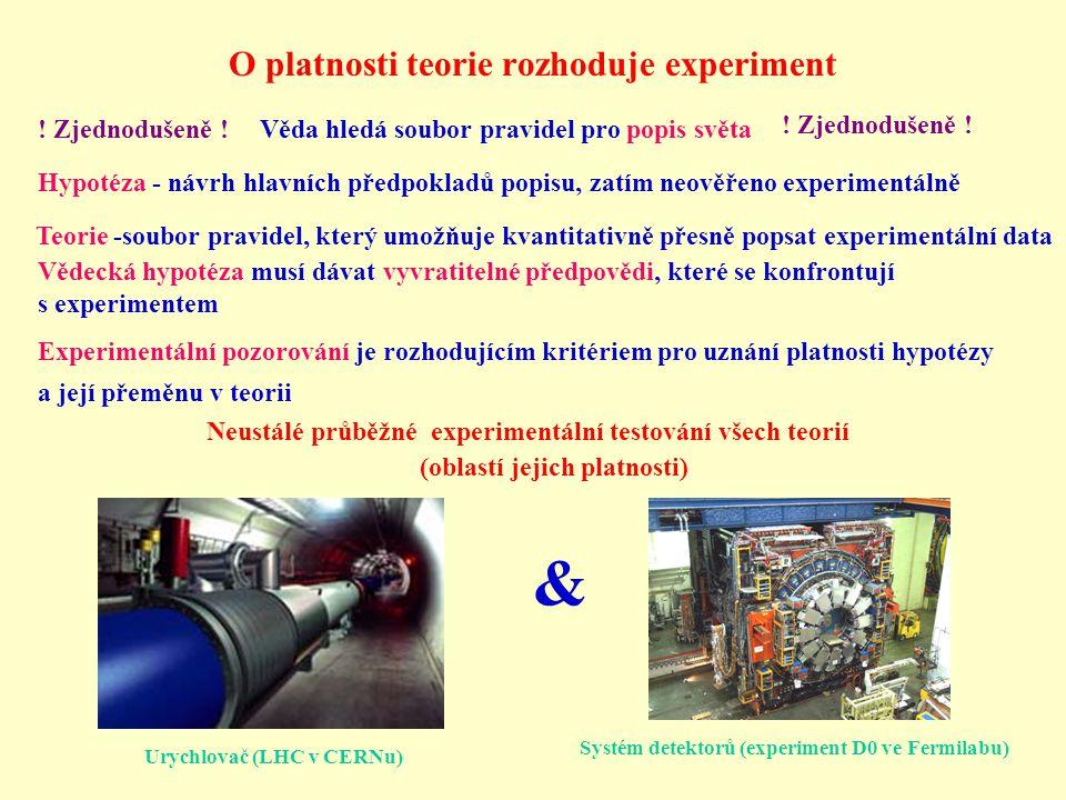 O platnosti teorie rozhoduje experiment