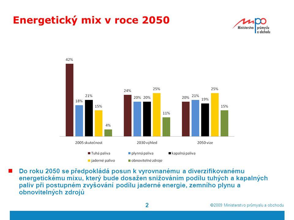 Energetický mix v roce 2050