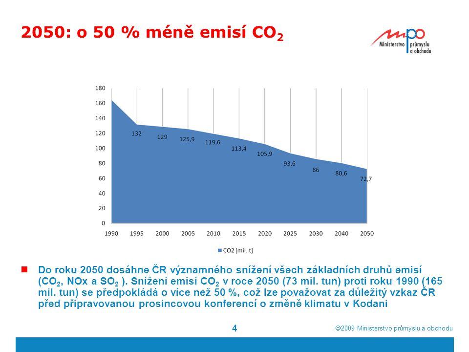 2050: o 50 % méně emisí CO2