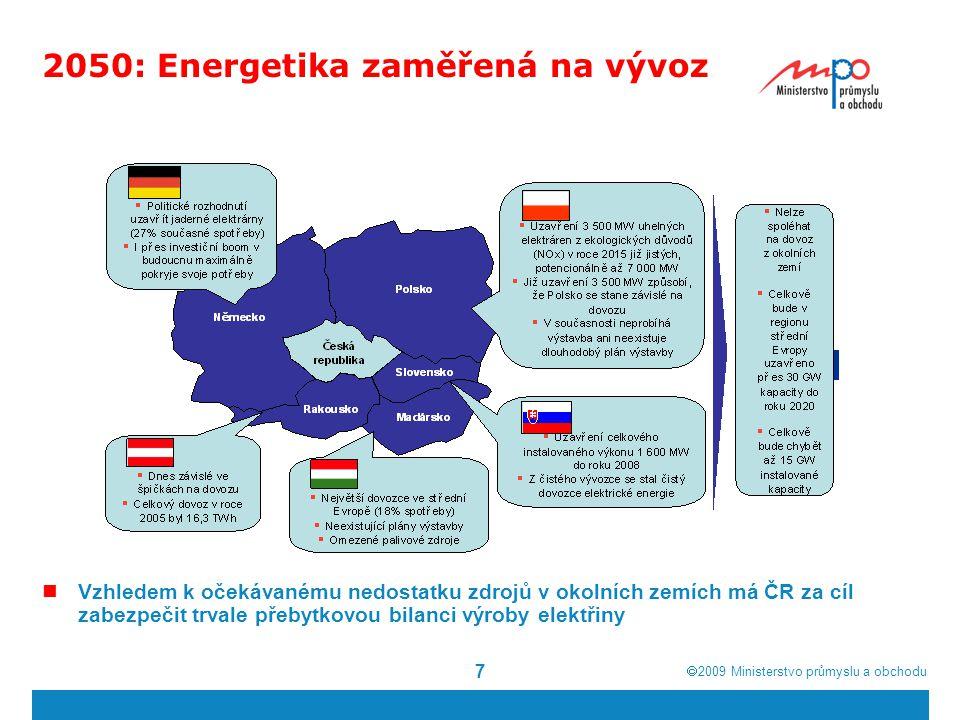2050: Energetika zaměřená na vývoz