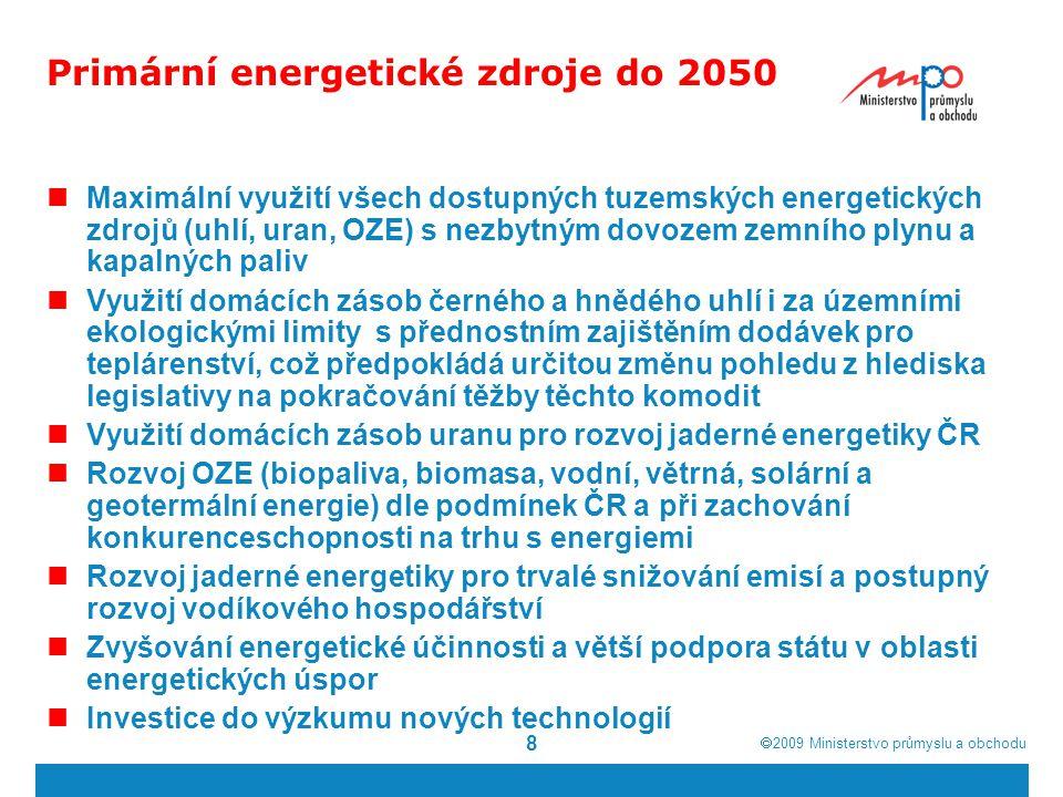 Primární energetické zdroje do 2050