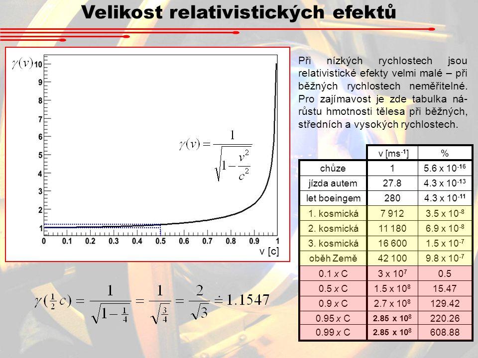 Velikost relativistických efektů
