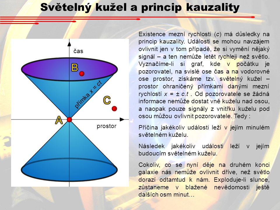 Světelný kužel a princip kauzality
