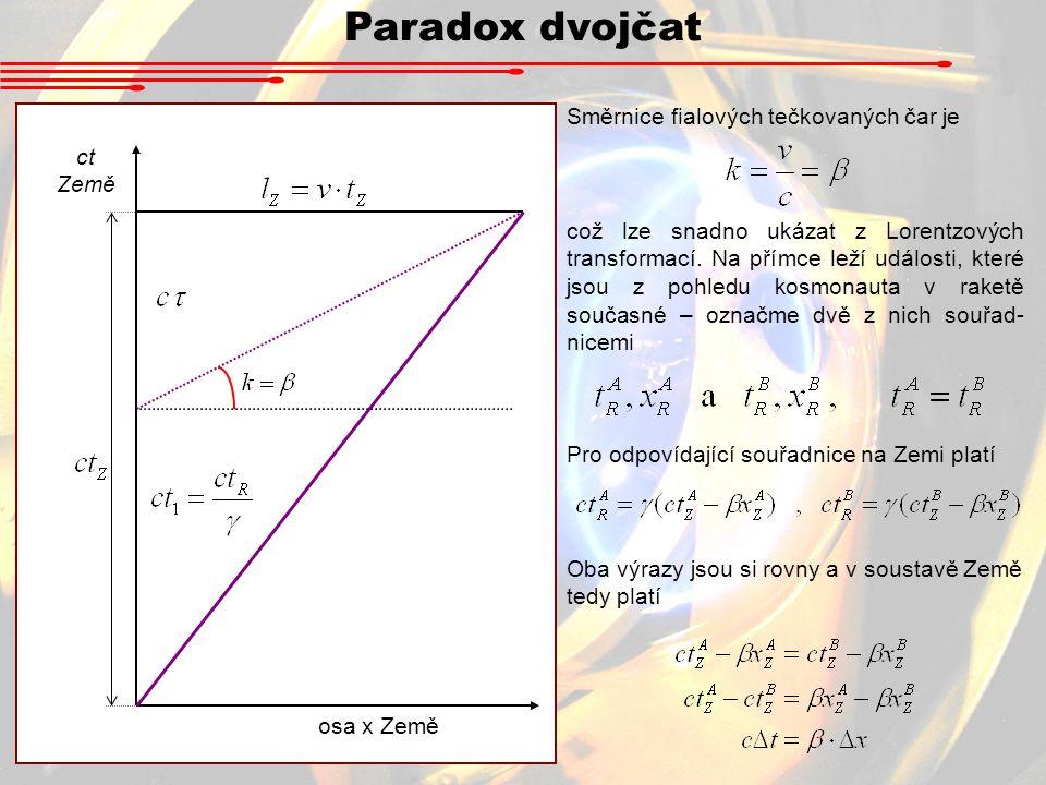 Paradox dvojčat Směrnice fialových tečkovaných čar je ct Země