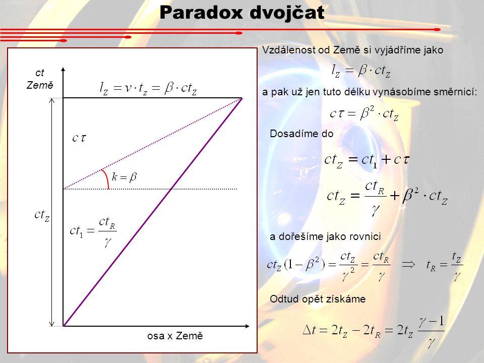 Paradox dvojčat Vzdálenost od Země si vyjádříme jako ct Země