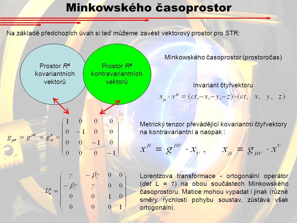 Minkowského časoprostor