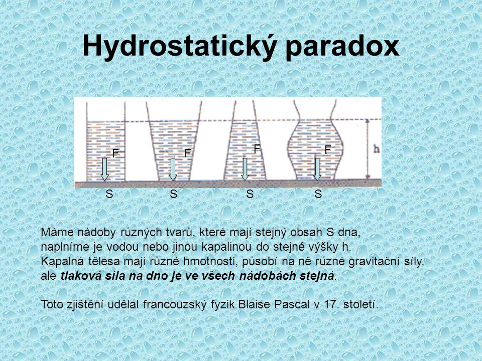 Hydrostatický paradox