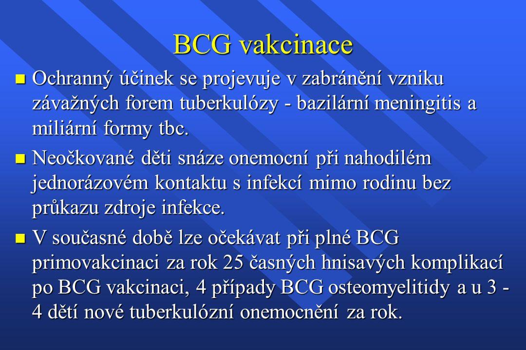 BCG vakcinace Ochranný účinek se projevuje v zabránění vzniku závažných forem tuberkulózy - bazilární meningitis a miliární formy tbc.