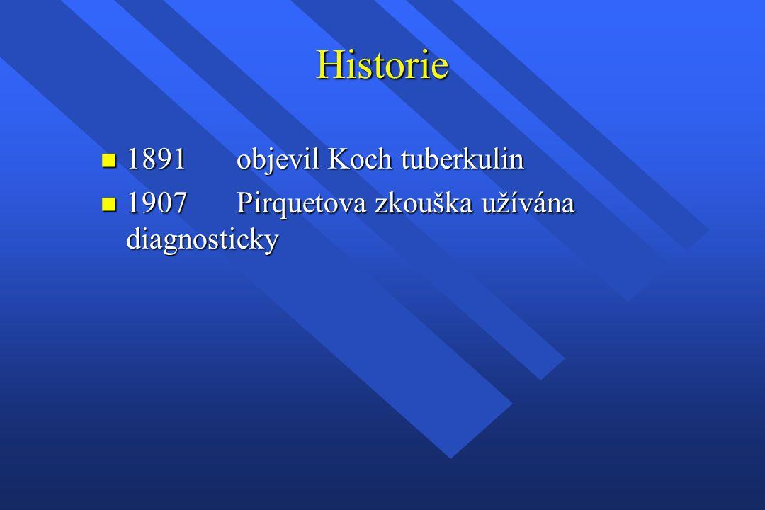 Historie 1891 objevil Koch tuberkulin