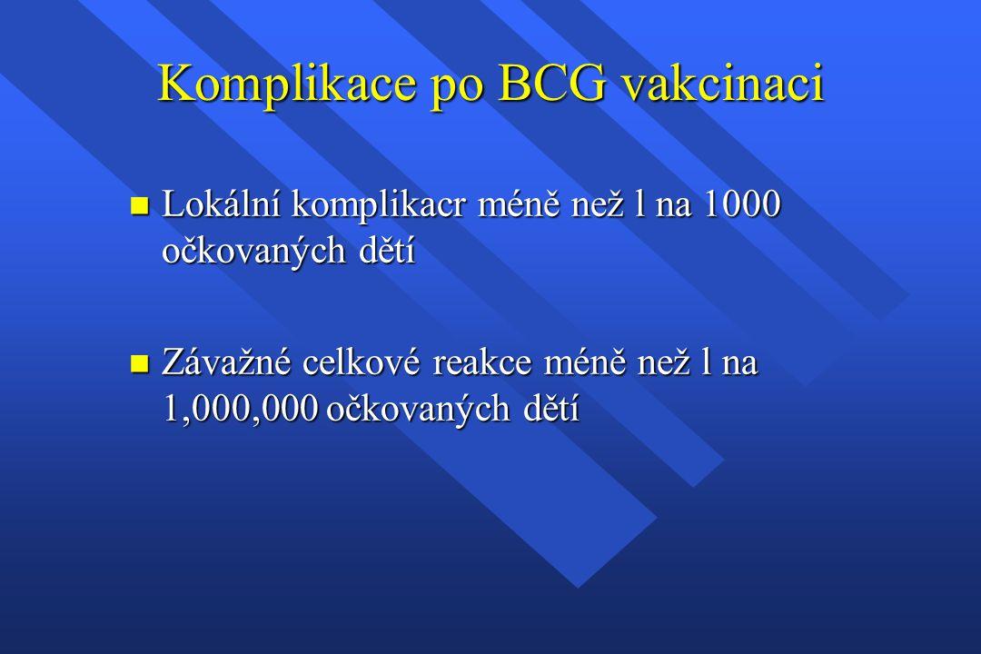 Komplikace po BCG vakcinaci