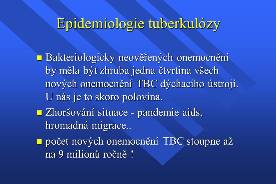 Epidemiologie tuberkulózy