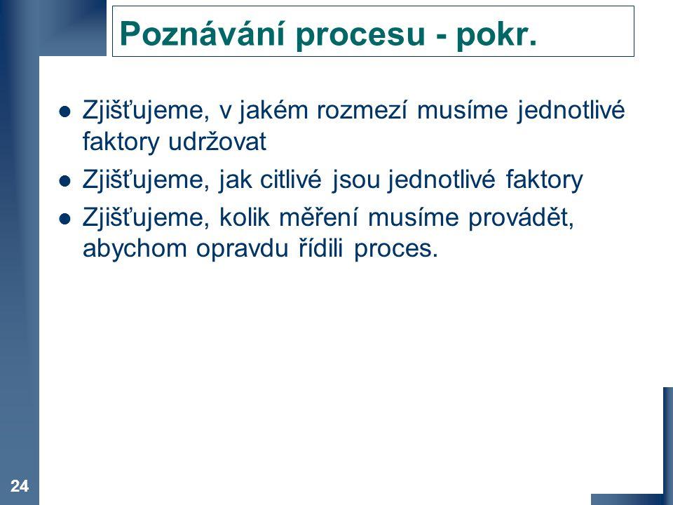 Poznávání procesu - pokr.