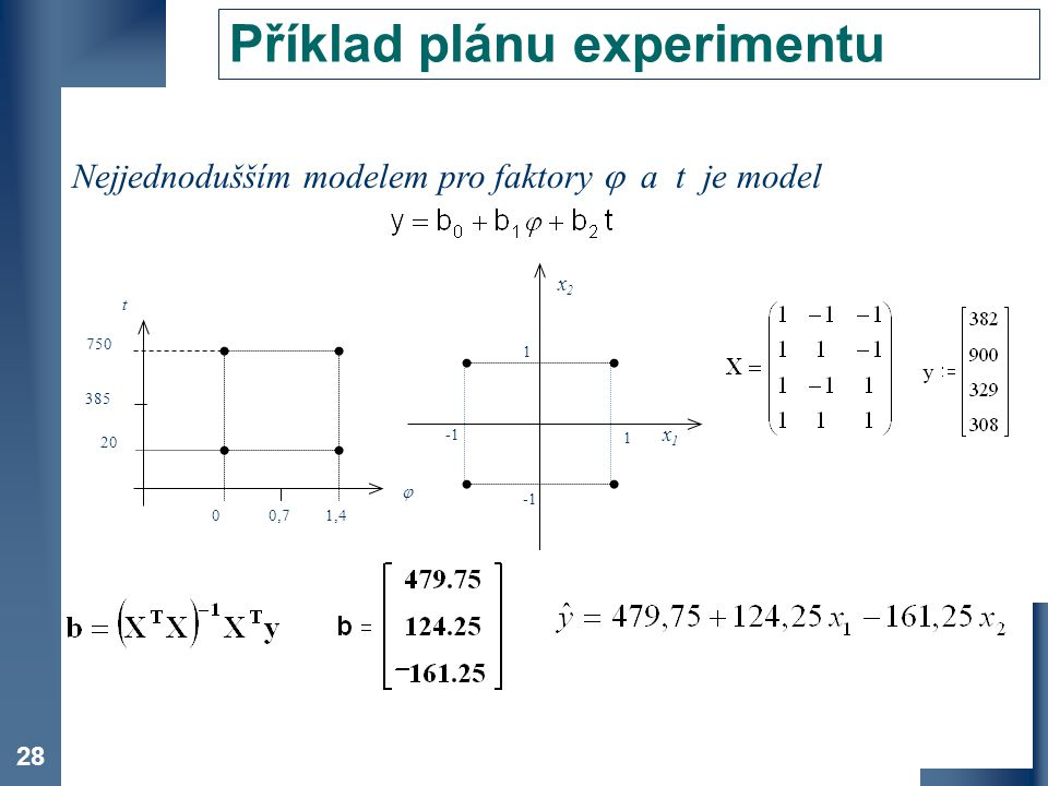 Příklad plánu experimentu