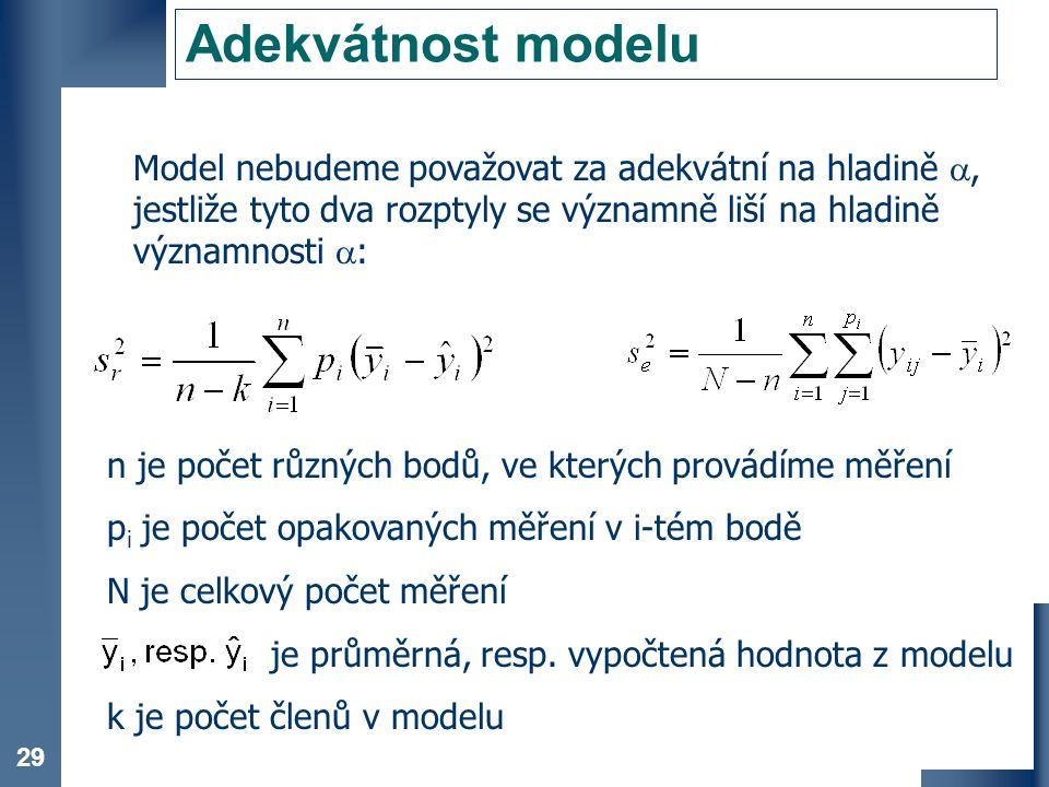 Adekvátnost modelu Model nebudeme považovat za adekvátní na hladině a, jestliže tyto dva rozptyly se významně liší na hladině významnosti a:
