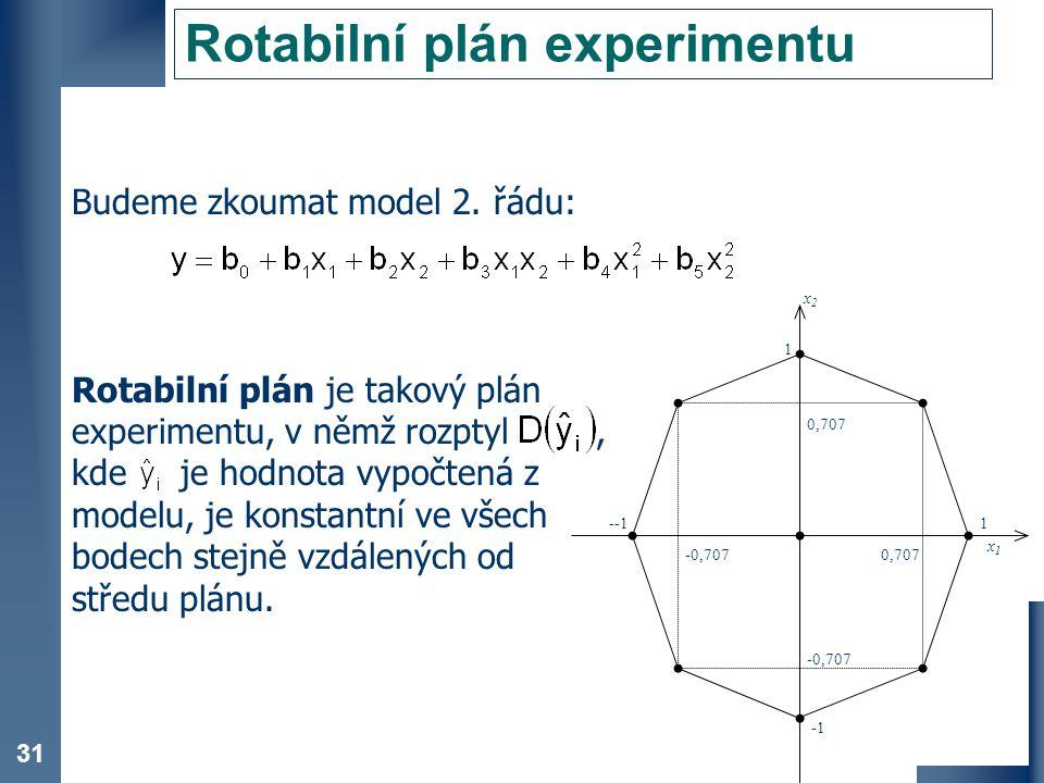 Rotabilní plán experimentu