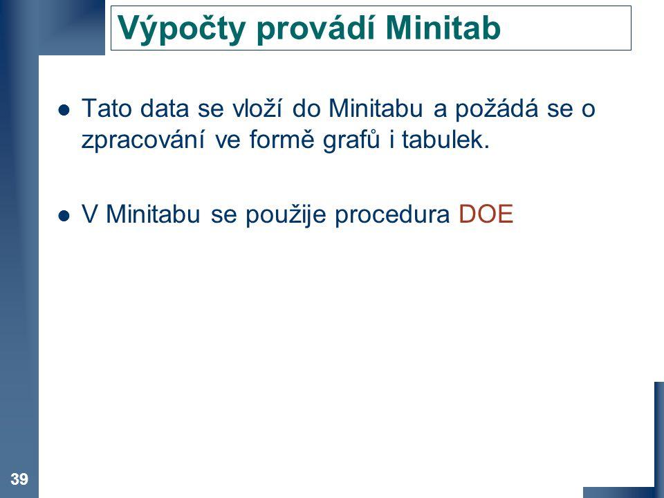 Výpočty provádí Minitab