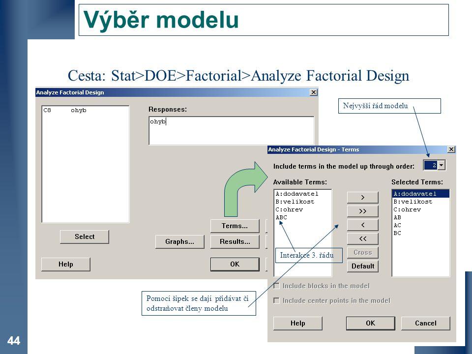 Výběr modelu Cesta: Stat>DOE>Factorial>Analyze Factorial Design. Nejvyšší řád modelu. Interakce 3. řádu.