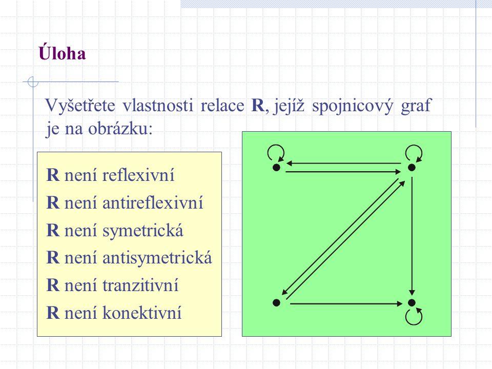 Úloha Vyšetřete vlastnosti relace R, jejíž spojnicový graf je na obrázku: R není reflexivní. R není antireflexivní.