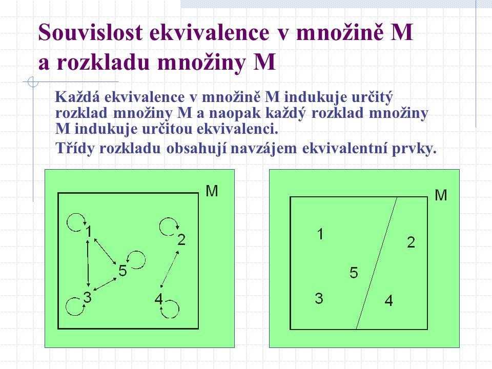 Souvislost ekvivalence v množině M a rozkladu množiny M