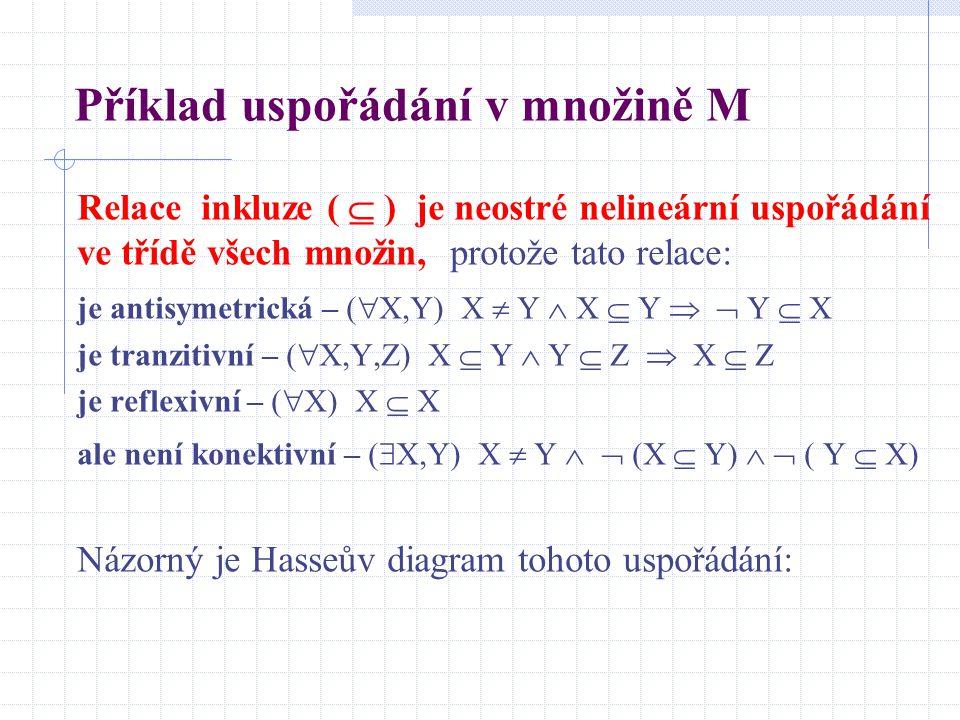 Příklad uspořádání v množině M