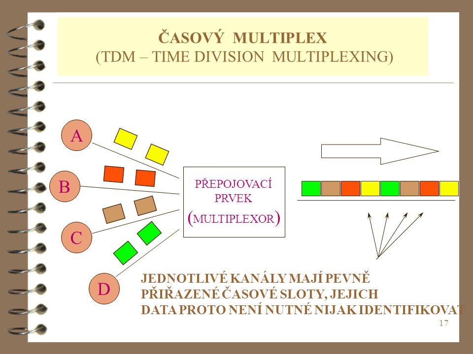 ČASOVÝ MULTIPLEX (TDM – TIME DIVISION MULTIPLEXING)