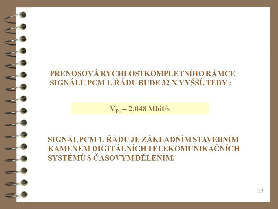 PŘENOSOVÁ RYCHLOSTKOMPLETNÍHO RÁMCE SIGNÁLU PCM 1. ŘÁDU BUDE 32 X VYŠŠÍ. TEDY :